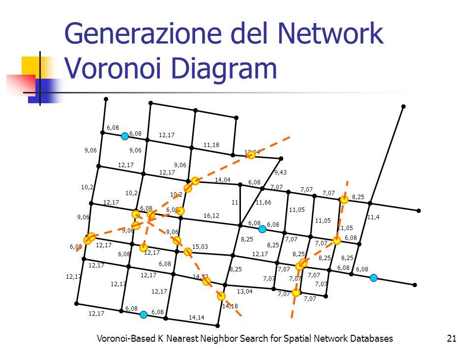 Generazione del Network Voronoi Diagram