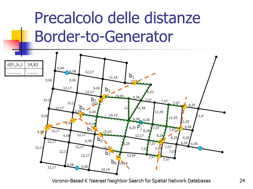 Precalcolo delle distanze Border-to-Generator