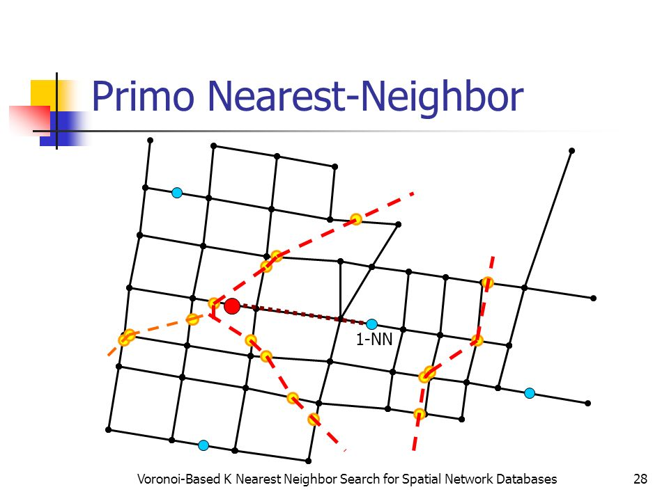Primo Nearest-Neighbor