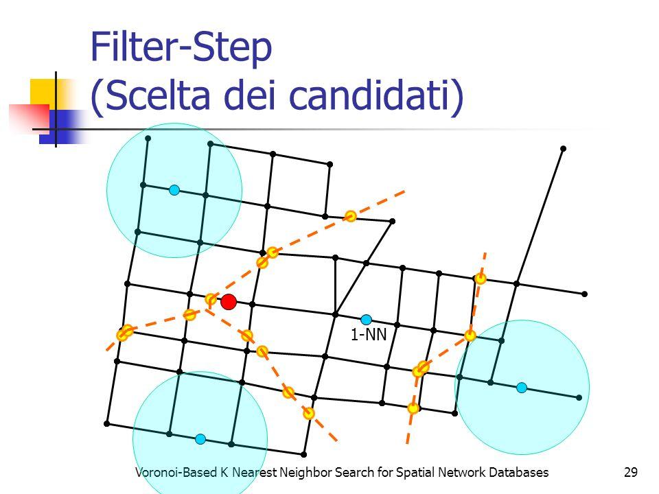 Filter-Step (Scelta dei candidati)