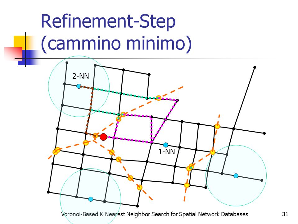 Refinement-Step (cammino minimo)