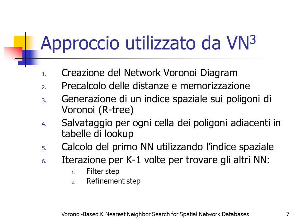 Approccio utilizzato da VN3