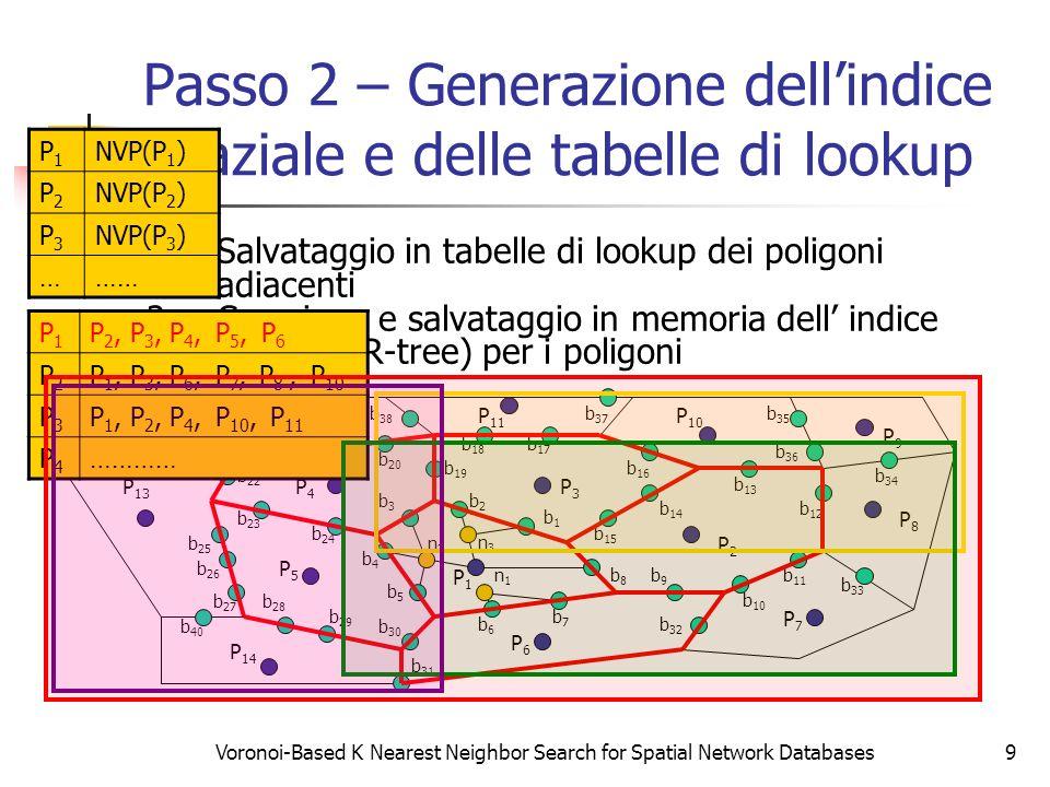 Passo 2 – Generazione dell'indice spaziale e delle tabelle di lookup