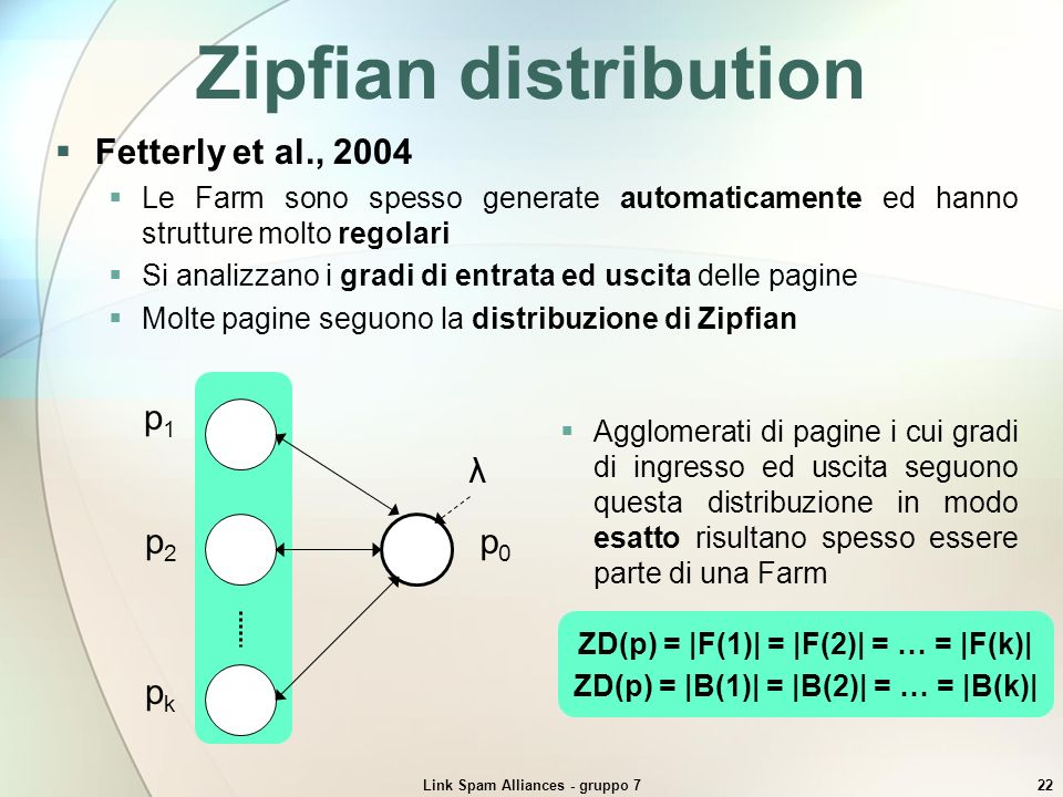 Zipfian distribution Fetterly et al., 2004 pk p2 p1 p0 λ