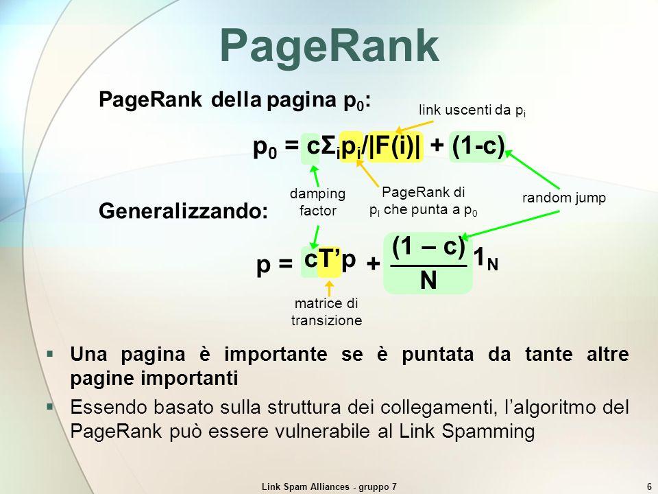 PageRank della pagina p0: Link Spam Alliances - gruppo 7