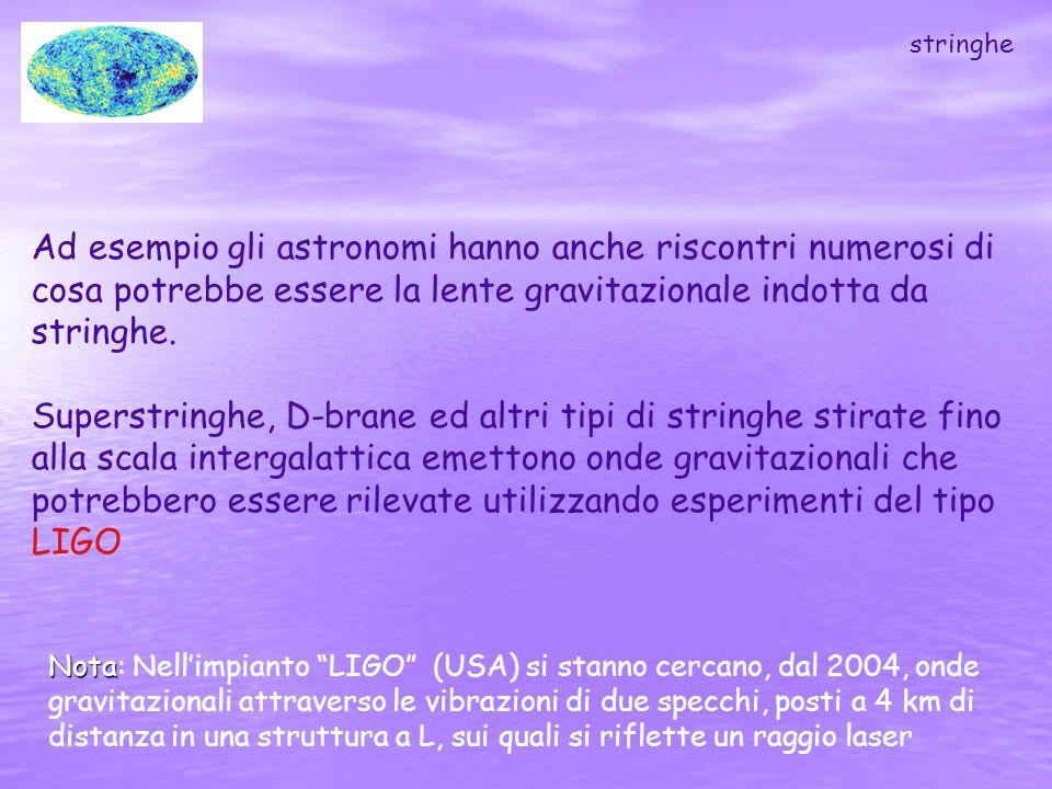 stringhe Ad esempio gli astronomi hanno anche riscontri numerosi di cosa potrebbe essere la lente gravitazionale indotta da stringhe.
