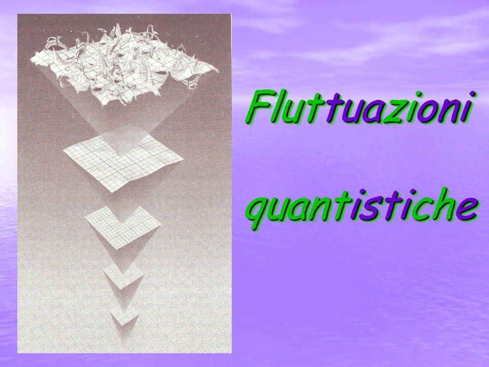 Fluttuazioni quantistiche