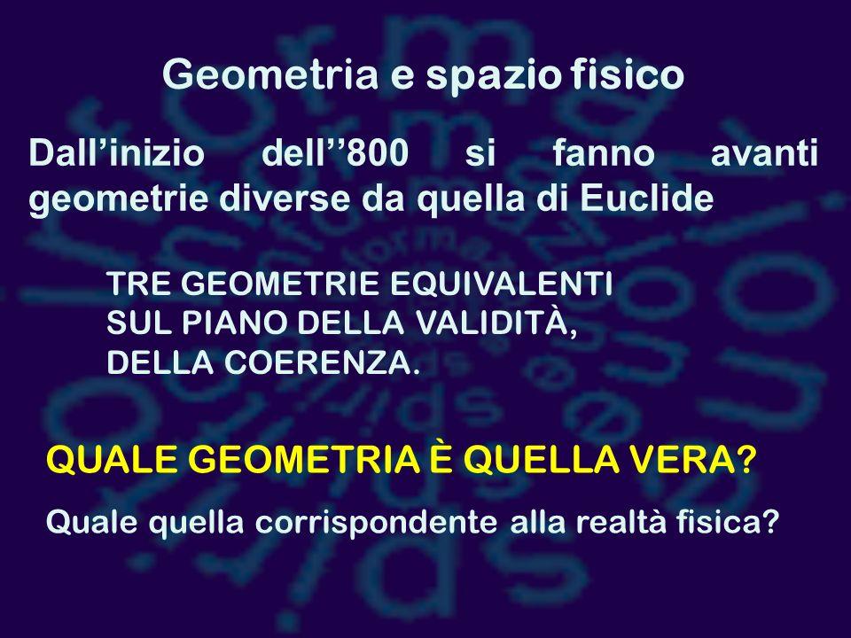 Geometria e spazio fisico
