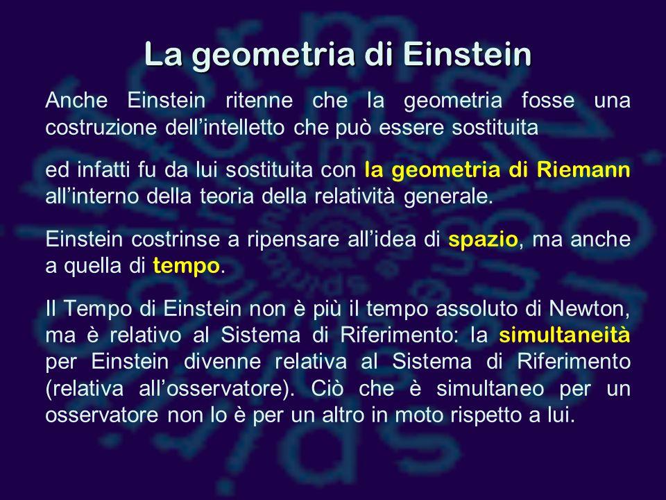 La geometria di Einstein