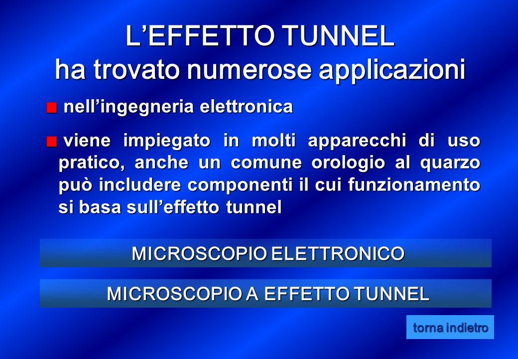 L'EFFETTO TUNNEL ha trovato numerose applicazioni