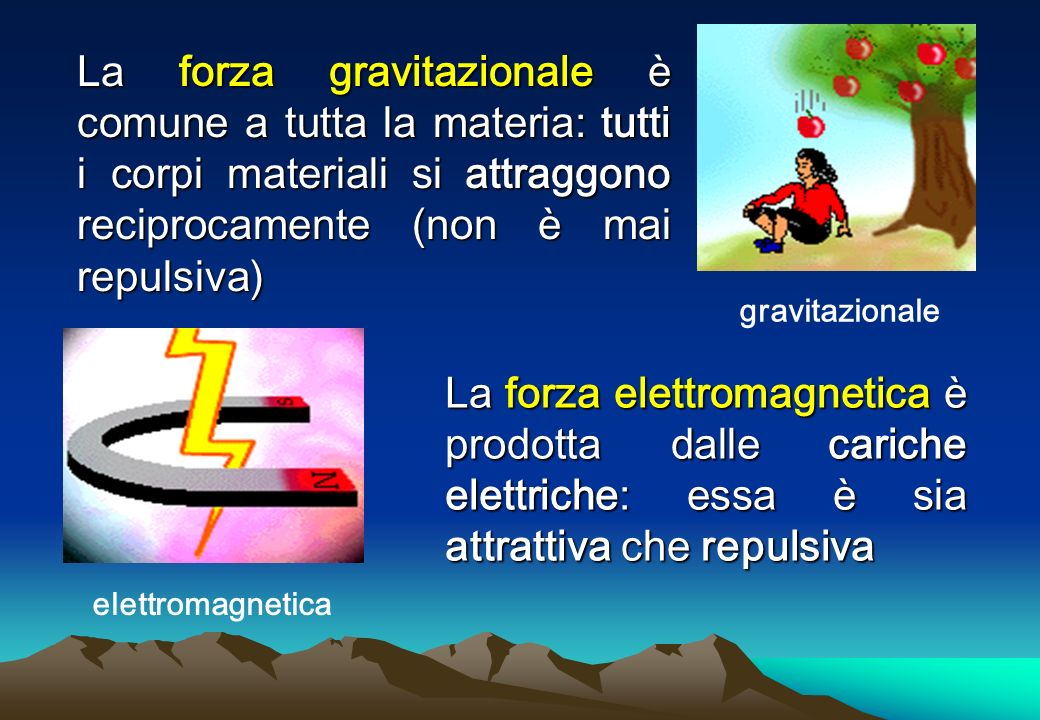 gravitazionale La forza gravitazionale è comune a tutta la materia: tutti i corpi materiali si attraggono reciprocamente (non è mai repulsiva)