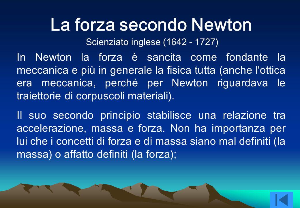 La forza secondo Newton