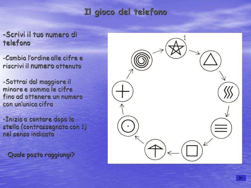 Il gioco del telefono -Scrivi il tuo numero di telefono 1