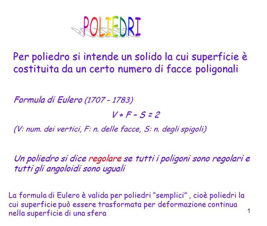 POLIEDRI Per poliedro si intende un solido la cui superficie è costituita da un certo numero di facce poligonali.