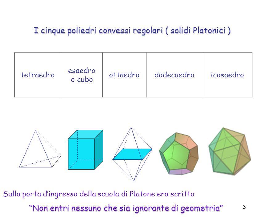 Non entri nessuno che sia ignorante di geometria