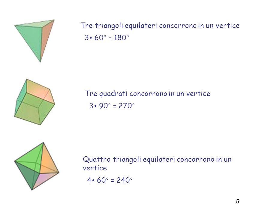 Tre triangoli equilateri concorrono in un vertice