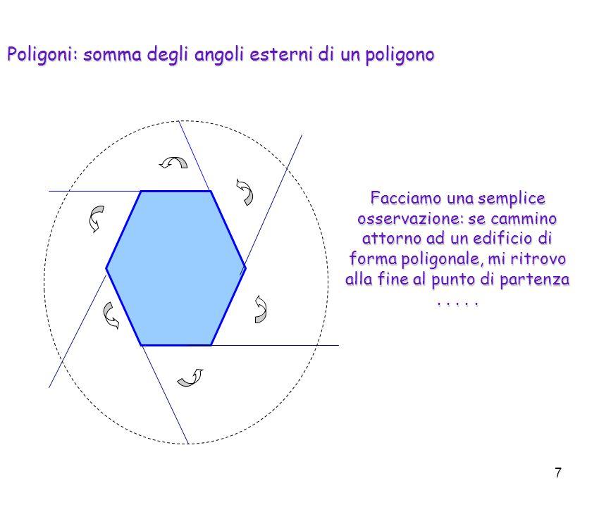 Poligoni: somma degli angoli esterni di un poligono