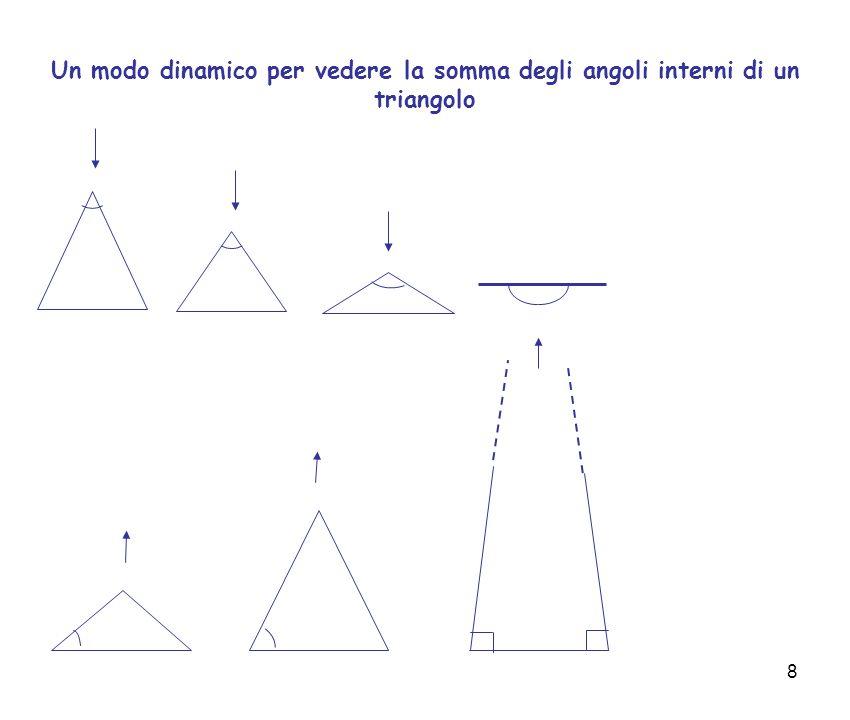 Un modo dinamico per vedere la somma degli angoli interni di un triangolo