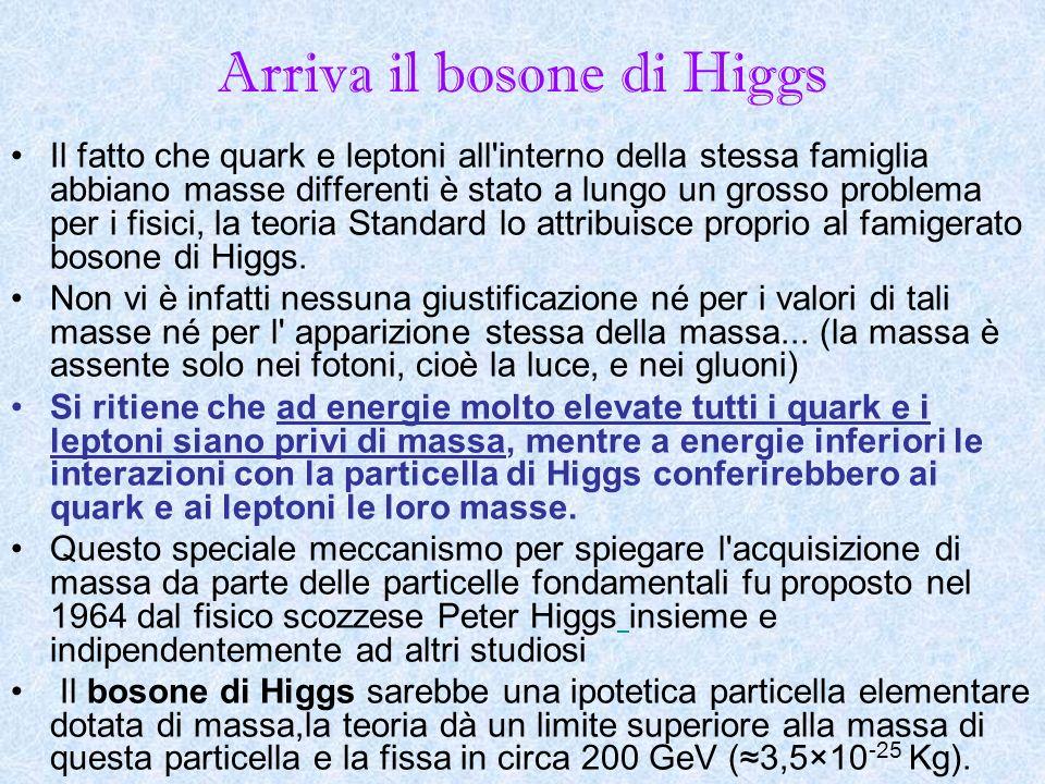 Arriva il bosone di Higgs