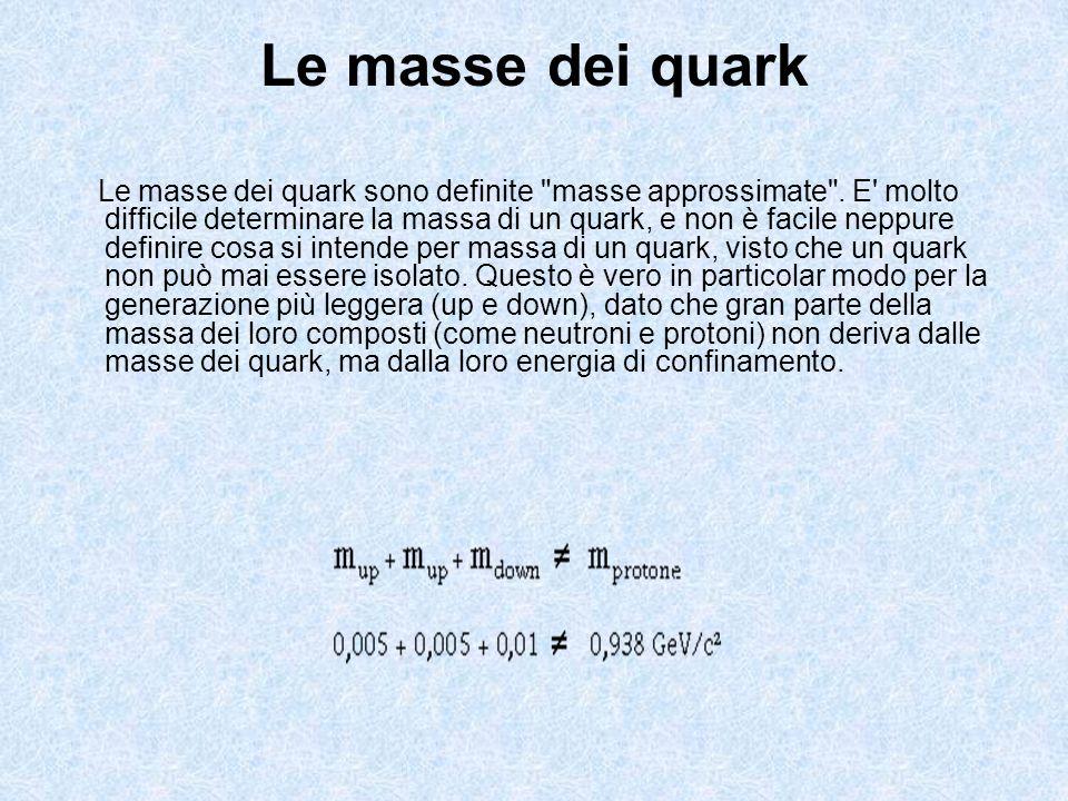 Le masse dei quark