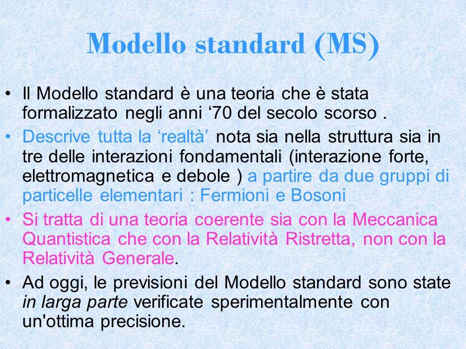 Modello standard (MS) Il Modello standard è una teoria che è stata formalizzato negli anni '70 del secolo scorso .