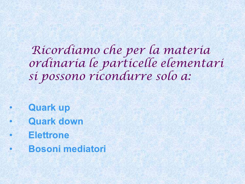 Ricordiamo che per la materia ordinaria le particelle elementari si possono ricondurre solo a: