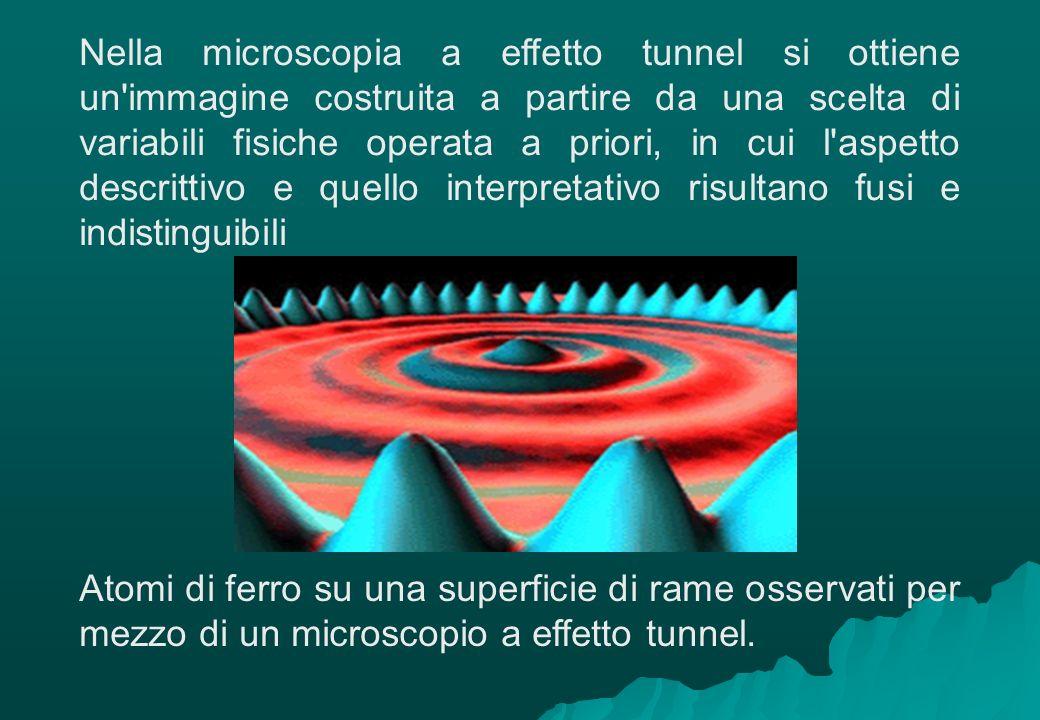 Nella microscopia a effetto tunnel si ottiene un immagine costruita a partire da una scelta di variabili fisiche operata a priori, in cui l aspetto descrittivo e quello interpretativo risultano fusi e indistinguibili