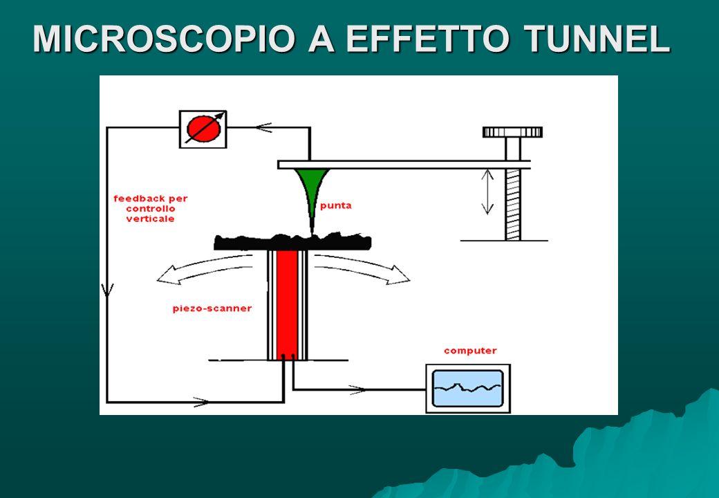 MICROSCOPIO A EFFETTO TUNNEL