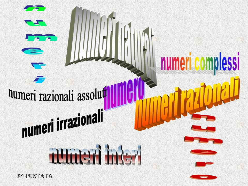 numeri razionali assoluti