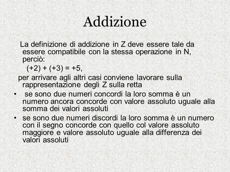 Addizione La definizione di addizione in Z deve essere tale da essere compatibile con la stessa operazione in N, perciò: