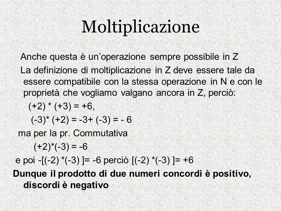 Moltiplicazione Anche questa è un'operazione sempre possibile in Z