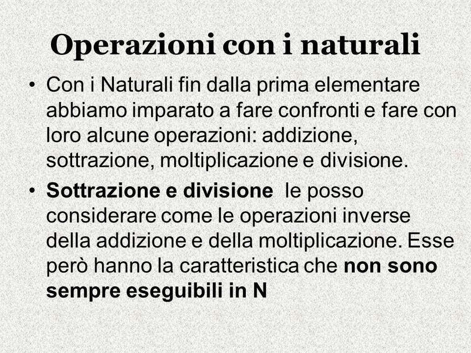 Operazioni con i naturali