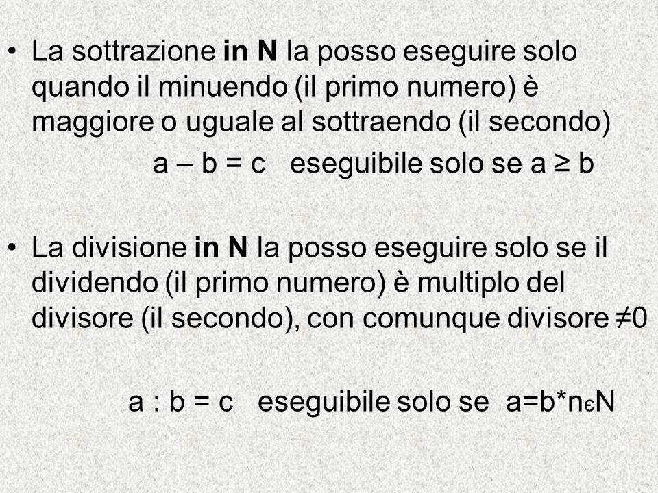 La sottrazione in N la posso eseguire solo quando il minuendo (il primo numero) è maggiore o uguale al sottraendo (il secondo)