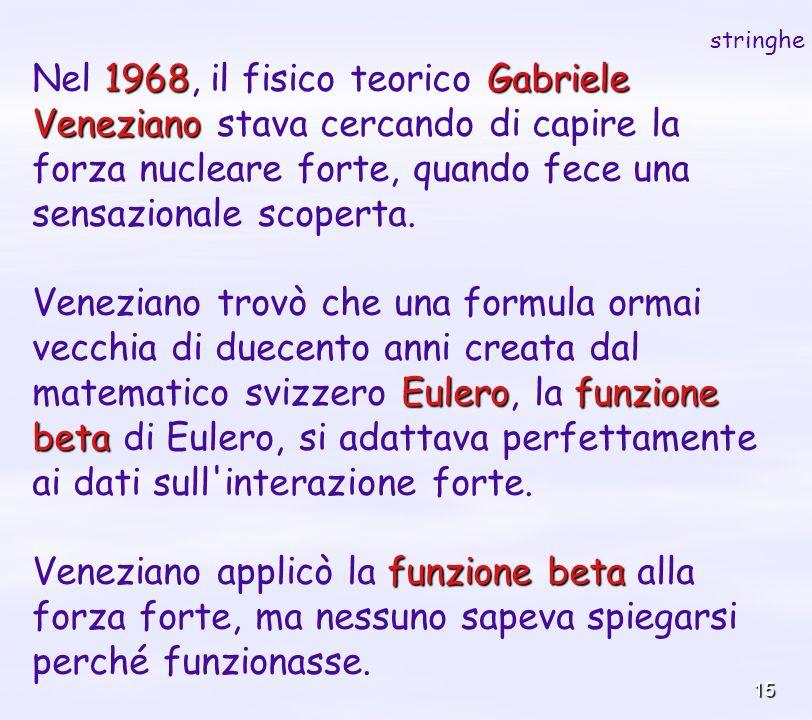 stringhe Nel 1968, il fisico teorico Gabriele Veneziano stava cercando di capire la forza nucleare forte, quando fece una sensazionale scoperta.