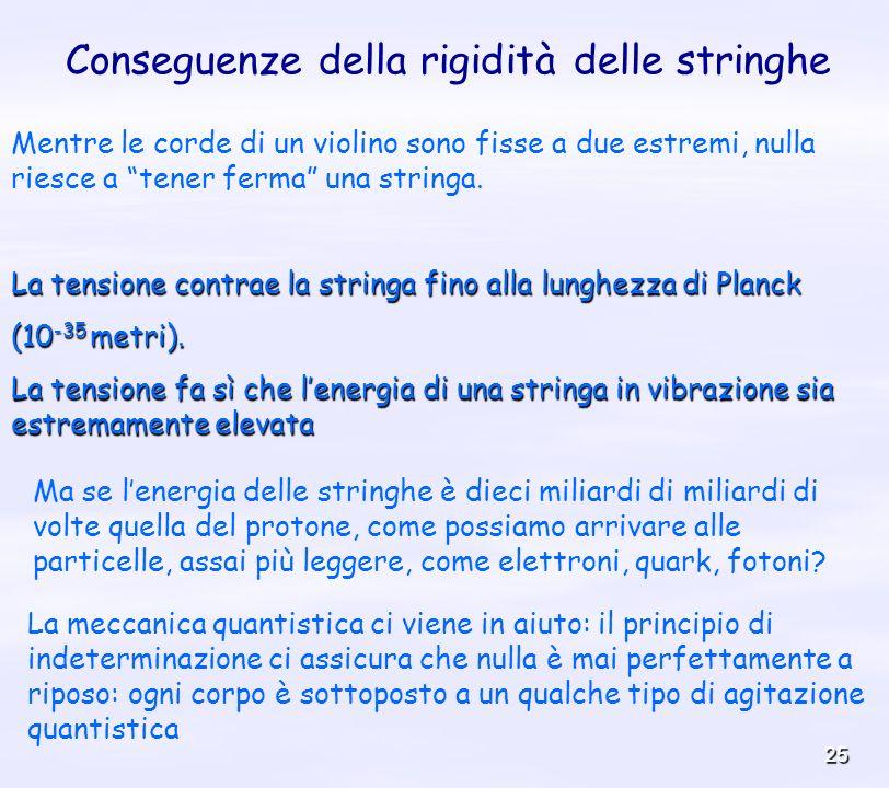Conseguenze della rigidità delle stringhe
