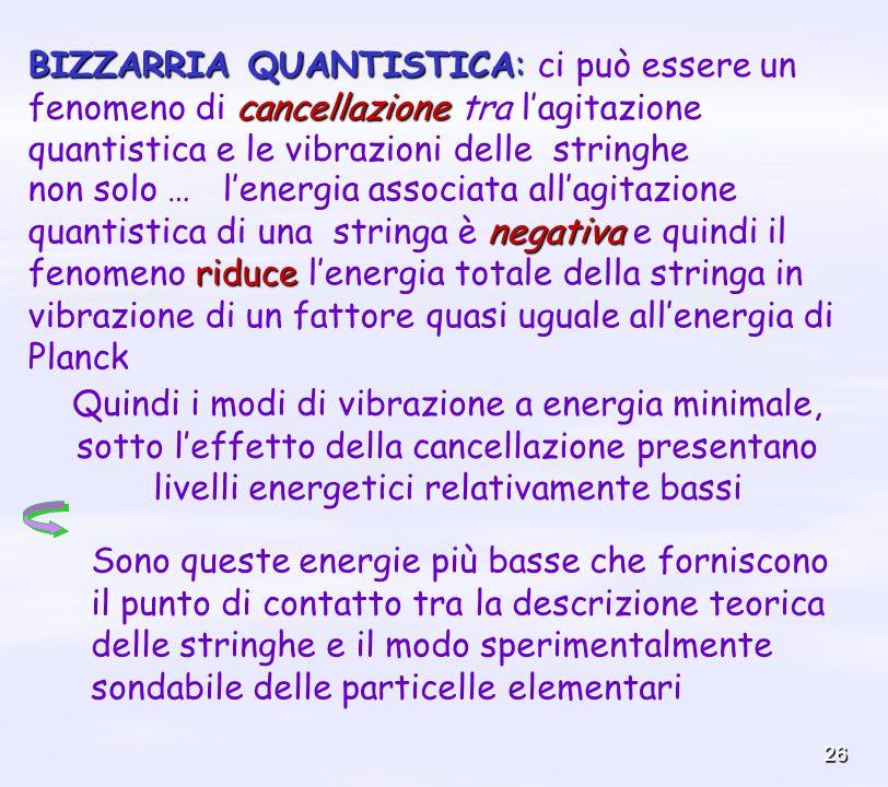 BIZZARRIA QUANTISTICA: ci può essere un fenomeno di cancellazione tra l'agitazione quantistica e le vibrazioni delle stringhe