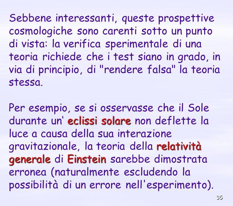 Sebbene interessanti, queste prospettive cosmologiche sono carenti sotto un punto di vista: la verifica sperimentale di una teoria richiede che i test siano in grado, in via di principio, di rendere falsa la teoria stessa.