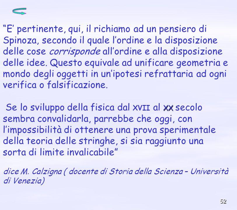 E' pertinente, qui, il richiamo ad un pensiero di Spinoza, secondo il quale l'ordine e la disposizione delle cose corrisponde all'ordine e alla disposizione delle idee. Questo equivale ad unificare geometria e mondo degli oggetti in un'ipotesi refrattaria ad ogni verifica o falsificazione.