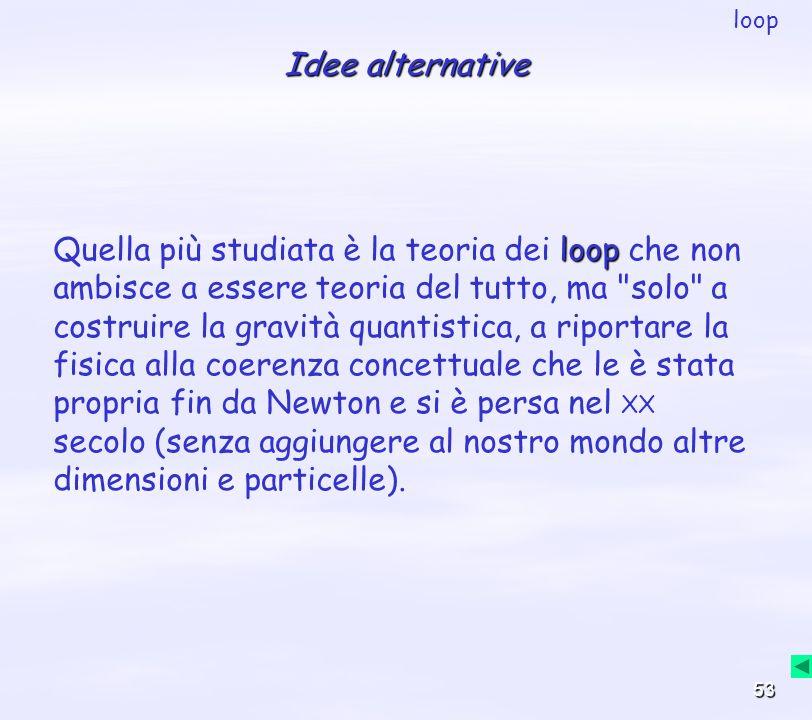 loop Idee alternative.