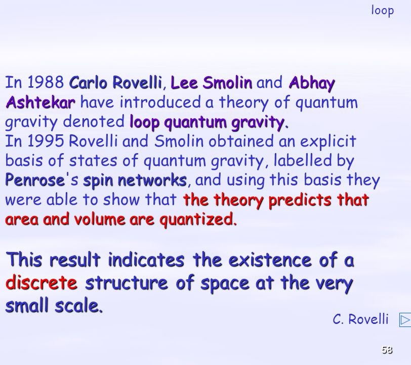 loopIn 1988 Carlo Rovelli, Lee Smolin and Abhay Ashtekar have introduced a theory of quantum gravity denoted loop quantum gravity.