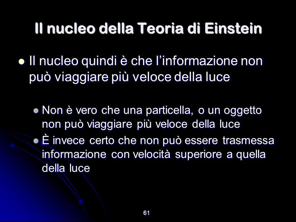 Il nucleo della Teoria di Einstein