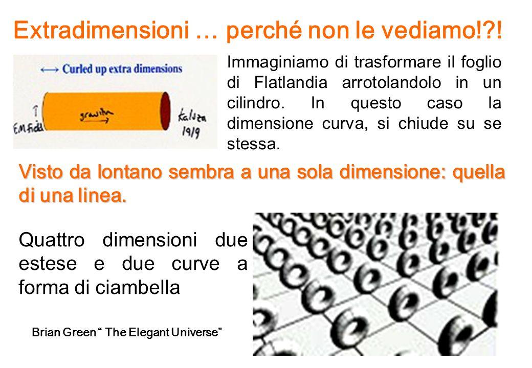 Extradimensioni … perché non le vediamo! !