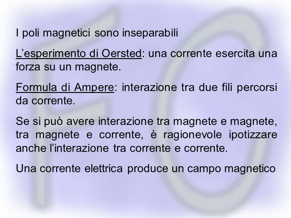 I poli magnetici sono inseparabili