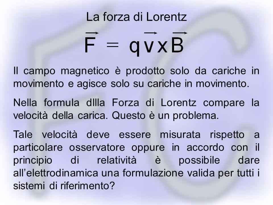 La forza di Lorentz Il campo magnetico è prodotto solo da cariche in movimento e agisce solo su cariche in movimento.