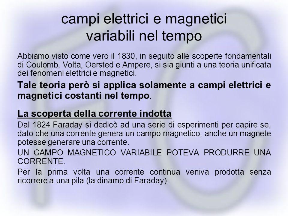 campi elettrici e magnetici variabili nel tempo