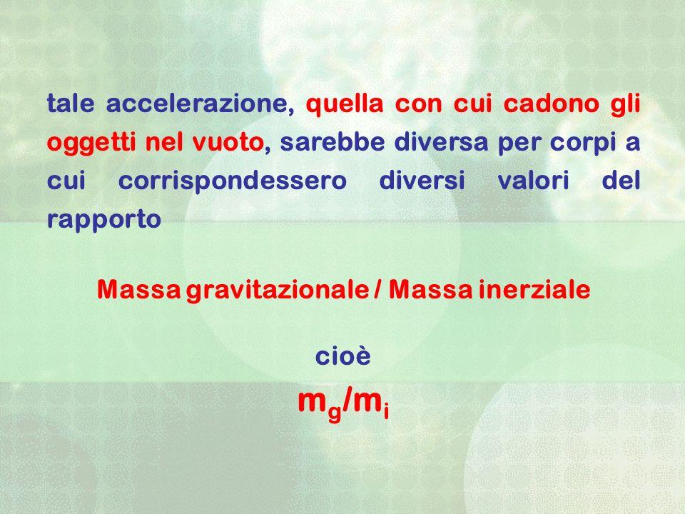 Massa gravitazionale / Massa inerziale