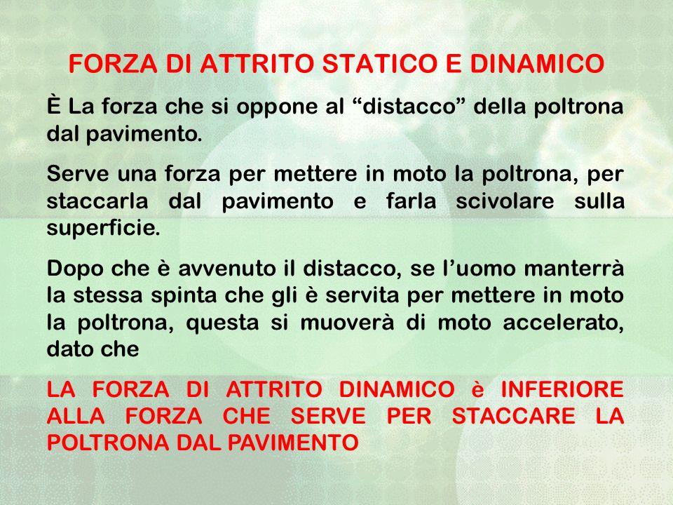 FORZA DI ATTRITO STATICO E DINAMICO