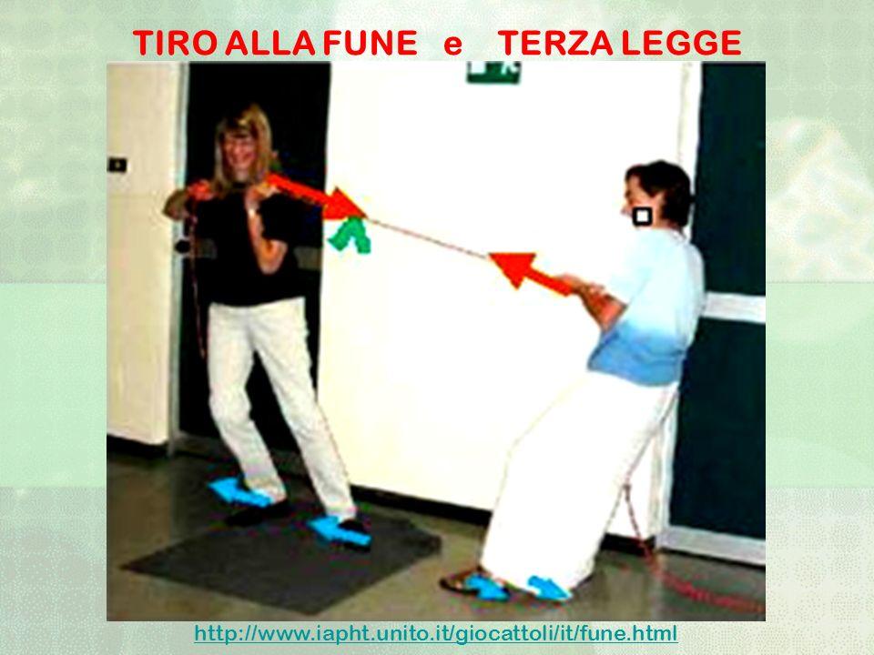 TIRO ALLA FUNE e TERZA LEGGE