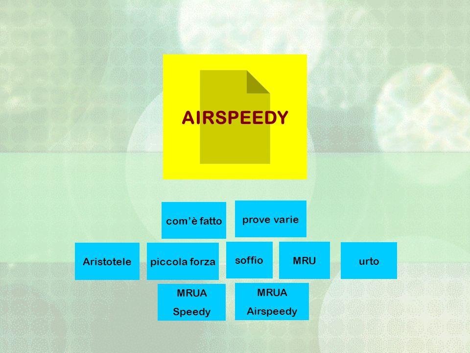 AIRSPEEDY com'è fatto prove varie Aristotele piccola forza soffio MRU