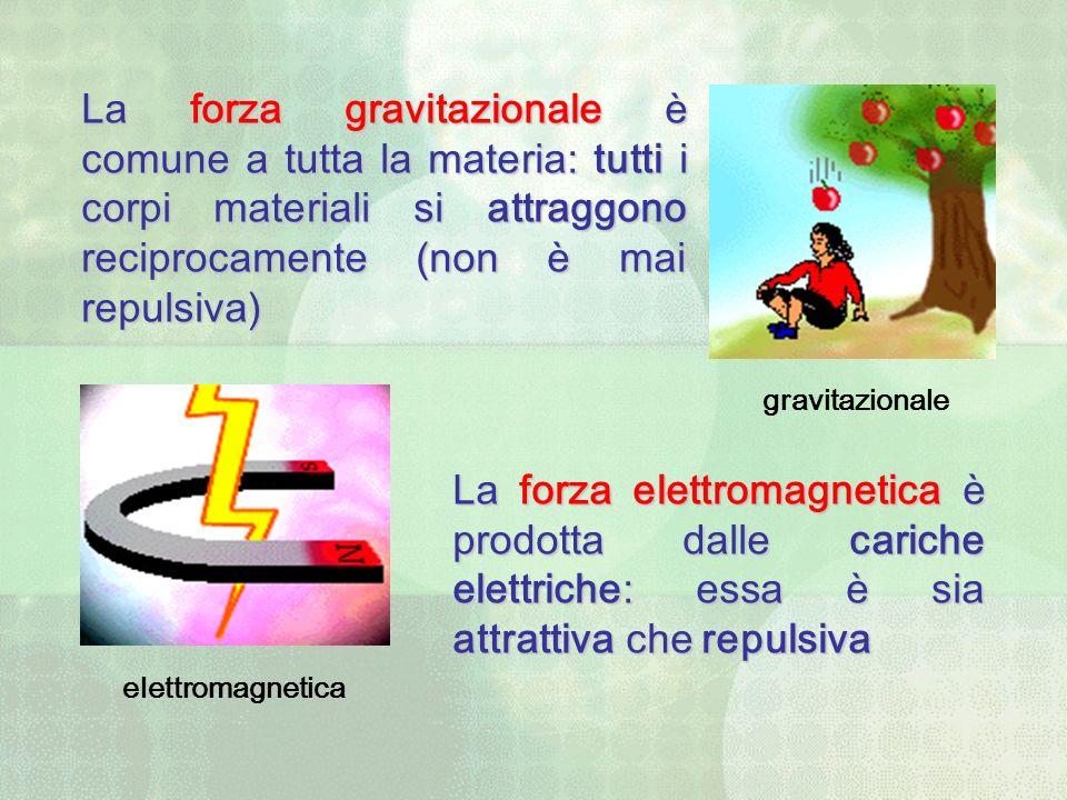 La forza gravitazionale è comune a tutta la materia: tutti i corpi materiali si attraggono reciprocamente (non è mai repulsiva)